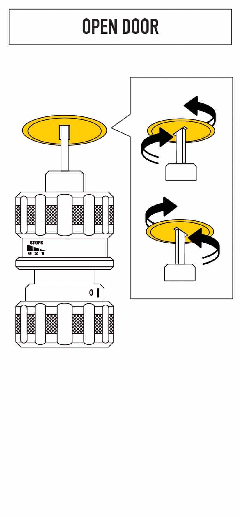 Prodecoder Instructions HU64
