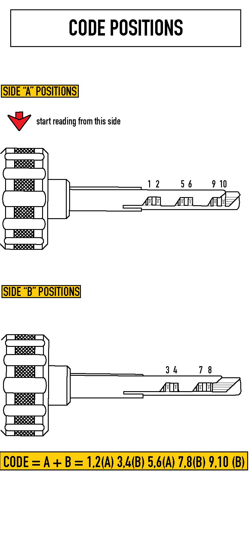 Prodecoder HU101 Instructions