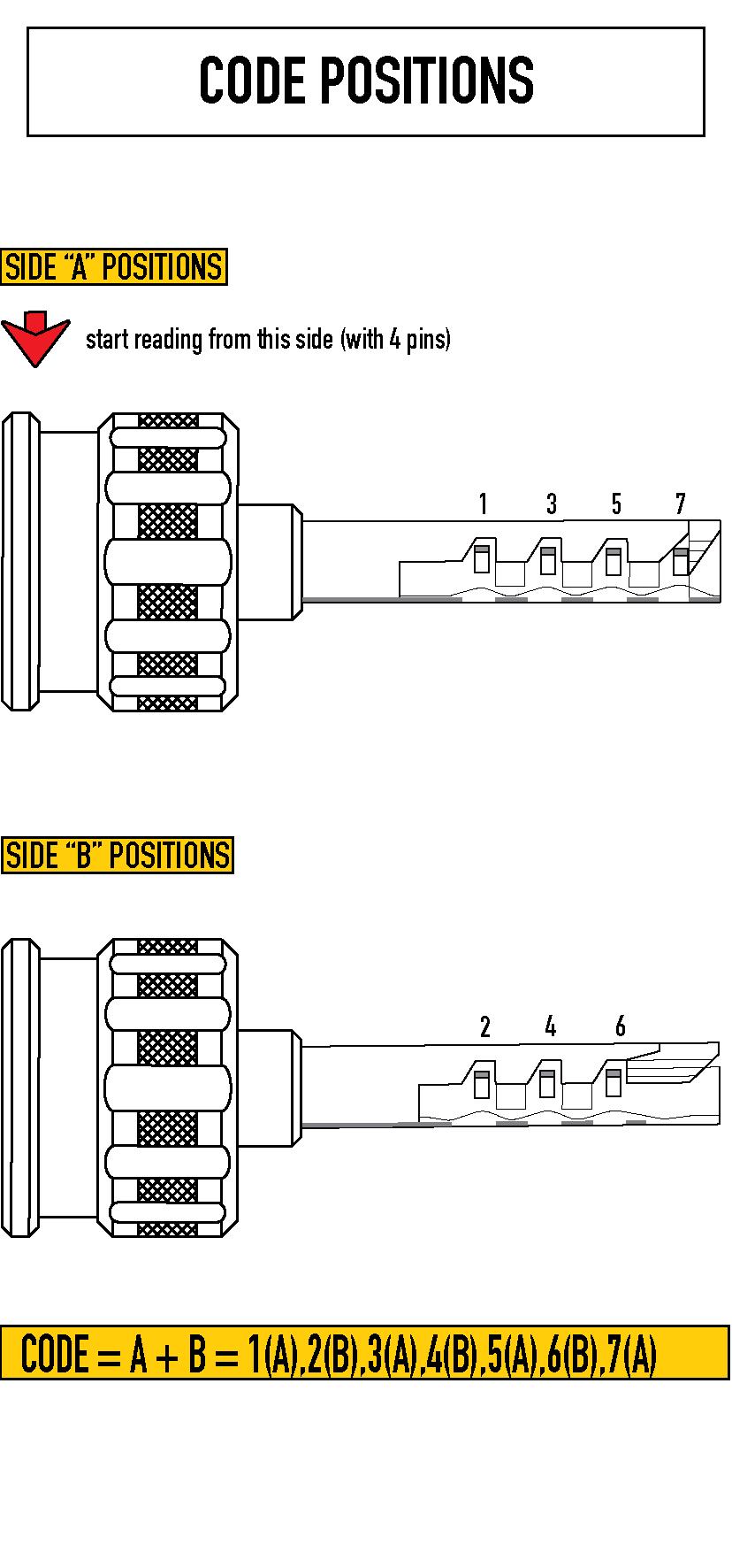 Prodecoder HU84 DAF trucks