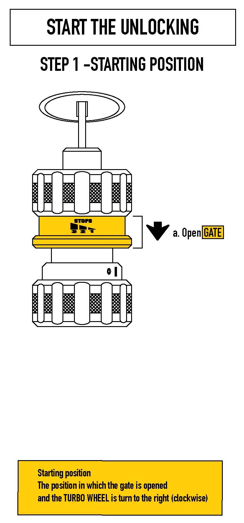 Prodecoder HU92 Instructions
